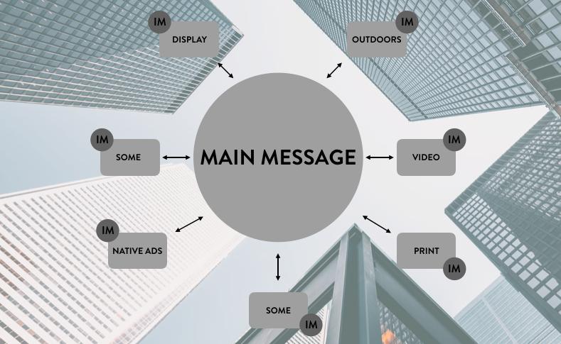 Long term, strategic concept illustration